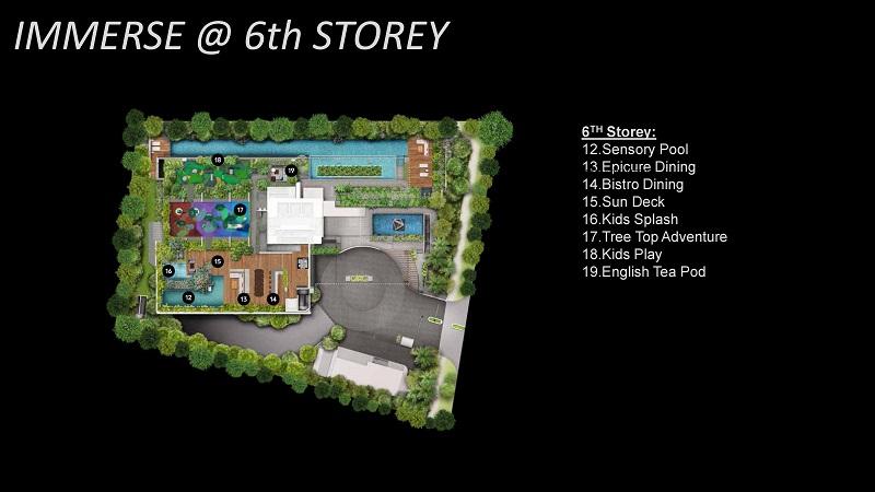 the-atelier-site-plan-6th-storey-singapore